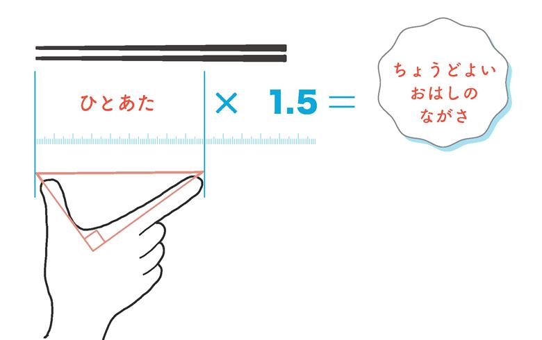 持ちやすい箸の長さの選び方